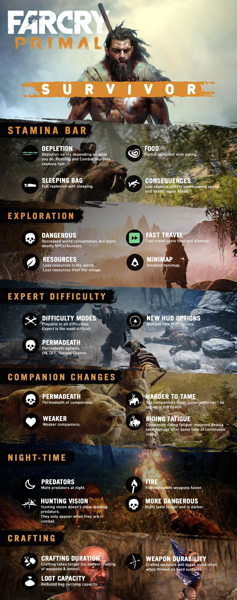 survivior far cry primal updates