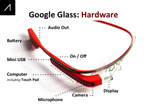 Google Glass Development