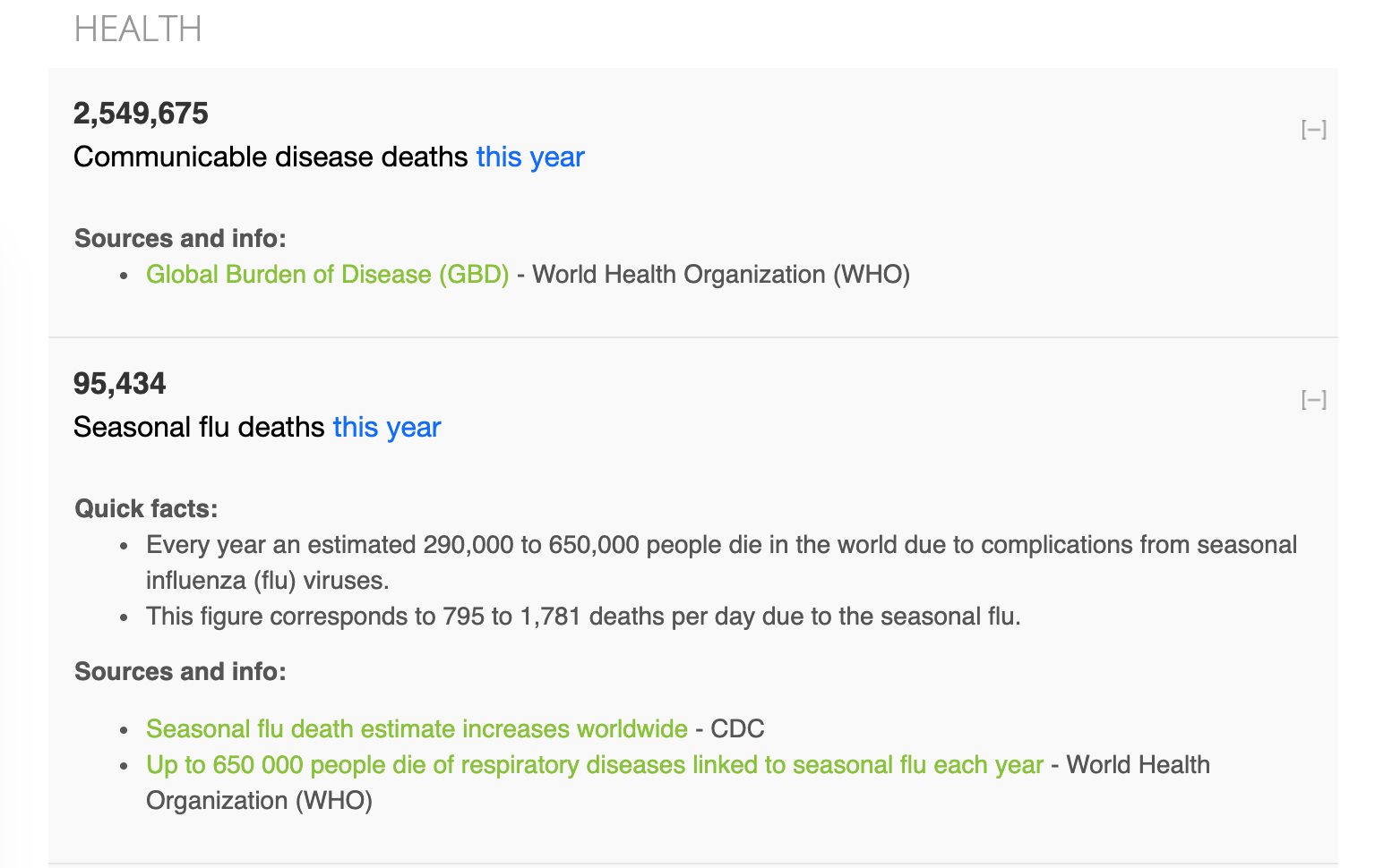 diseases stats