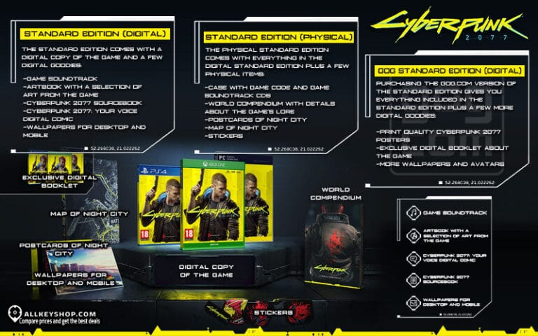 Pc Edition Cyberpunk 2077